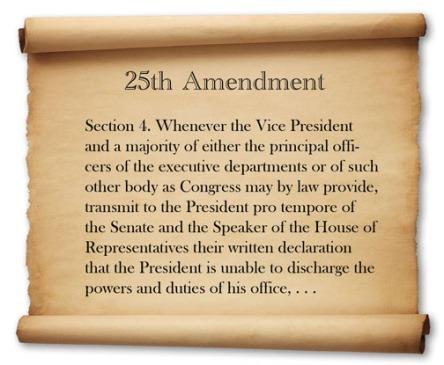 25th-Amendment